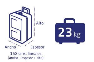 Foto LATAM Dimensión y peso estándar equipaje